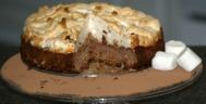 Philadelphia Cheesecake Recipes